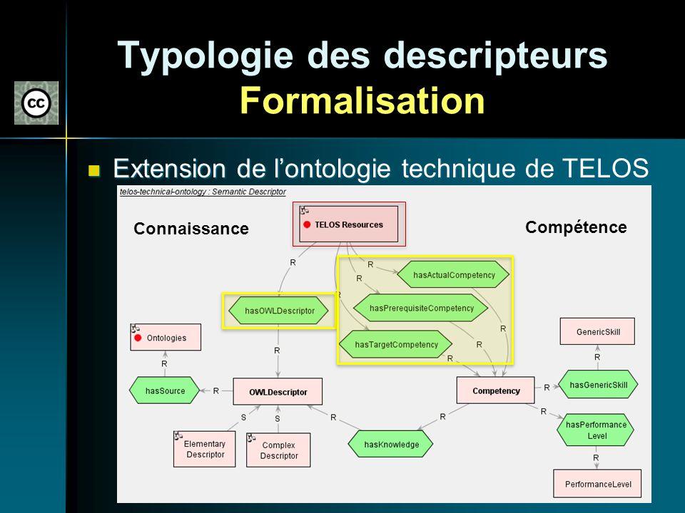 Typologie des descripteurs Formalisation