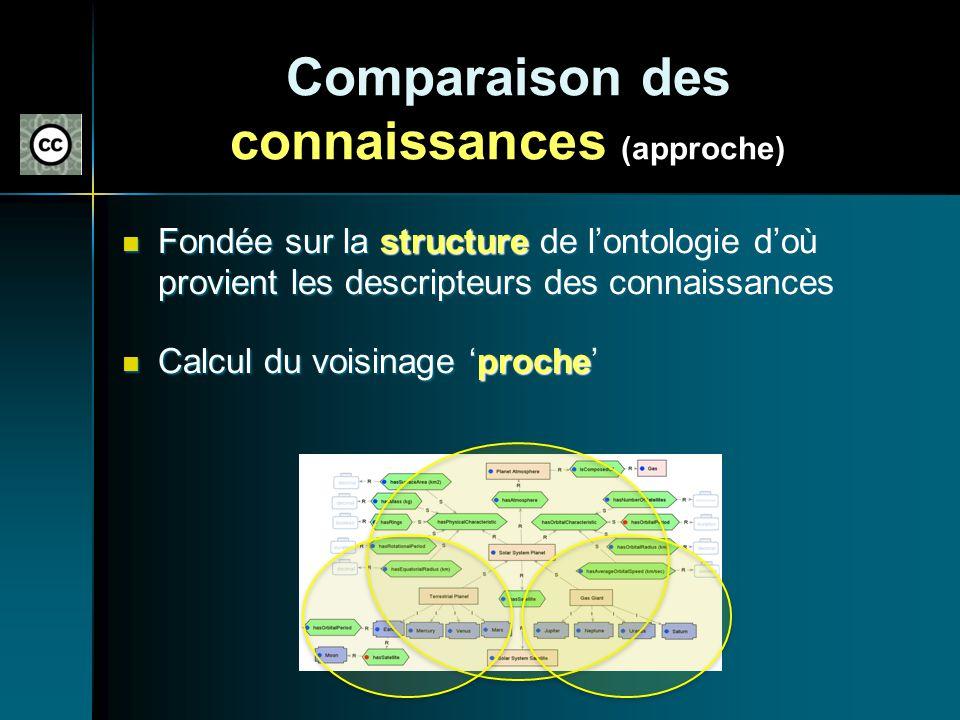 Comparaison des connaissances (approche)