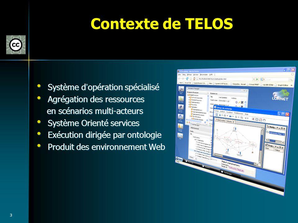 Contexte de TELOS Système d'opération spécialisé