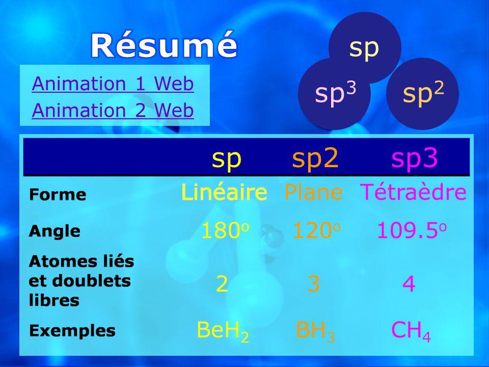 Résumé sp sp3 sp2 sp sp2 sp3 Linéaire Plane Tétraèdre 180o 120o 109.5o