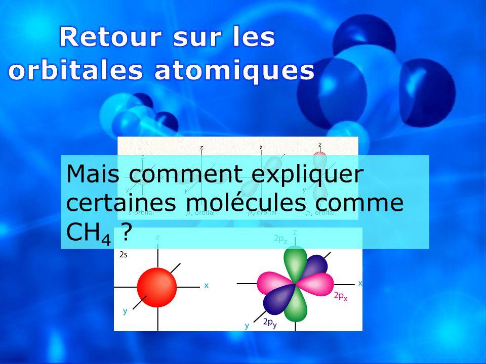 Retour sur les orbitales atomiques
