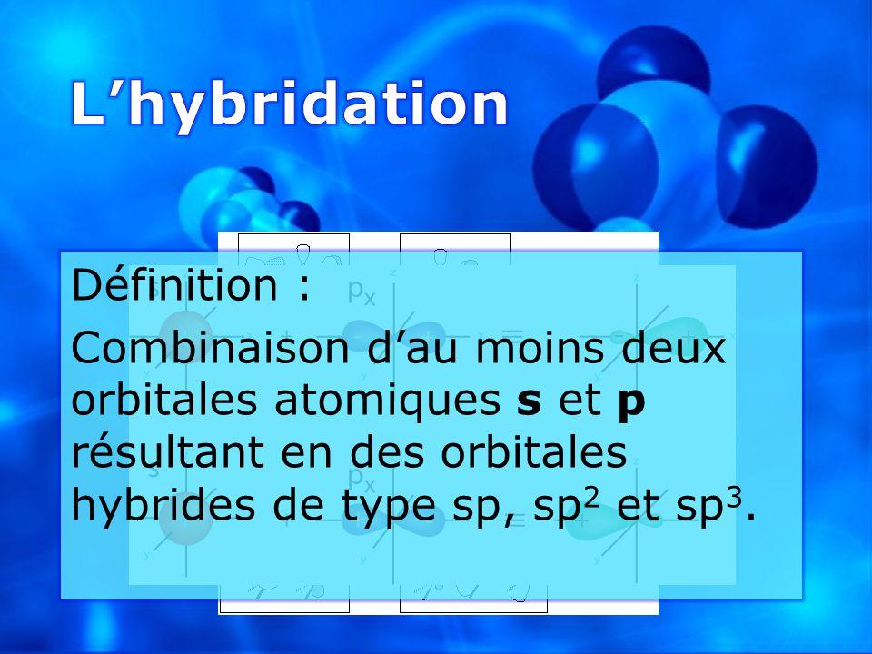 L'hybridation Définition : Combinaison d'au moins deux orbitales atomiques s et p résultant en des orbitales hybrides de type sp, sp2 et sp3.