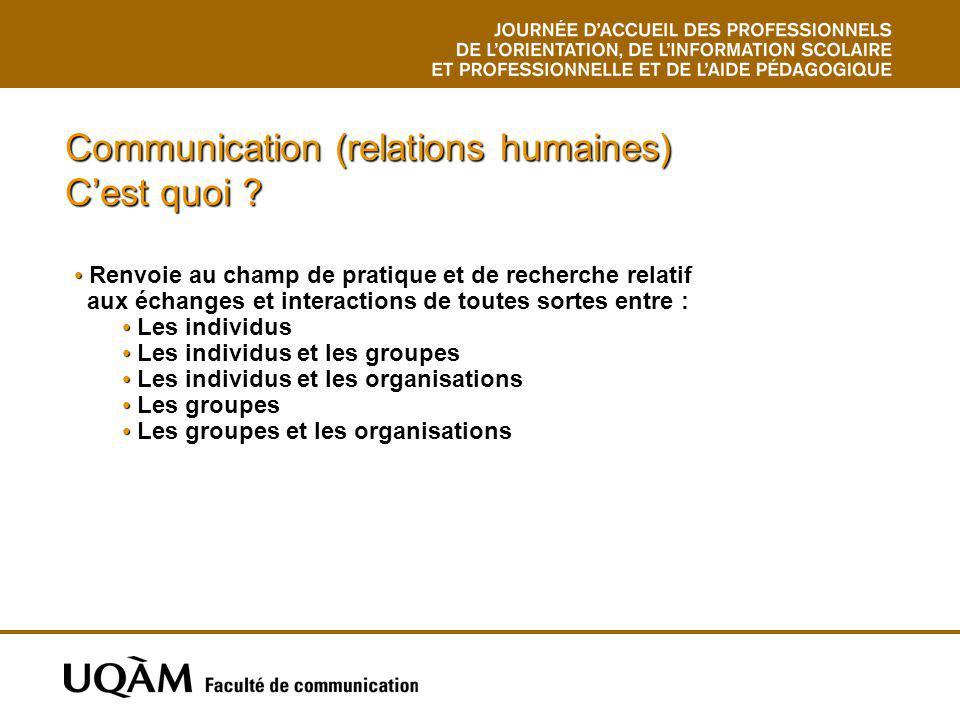 Communication (relations humaines) C'est quoi