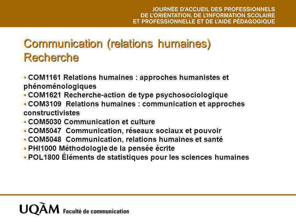 Communication (relations humaines) Recherche