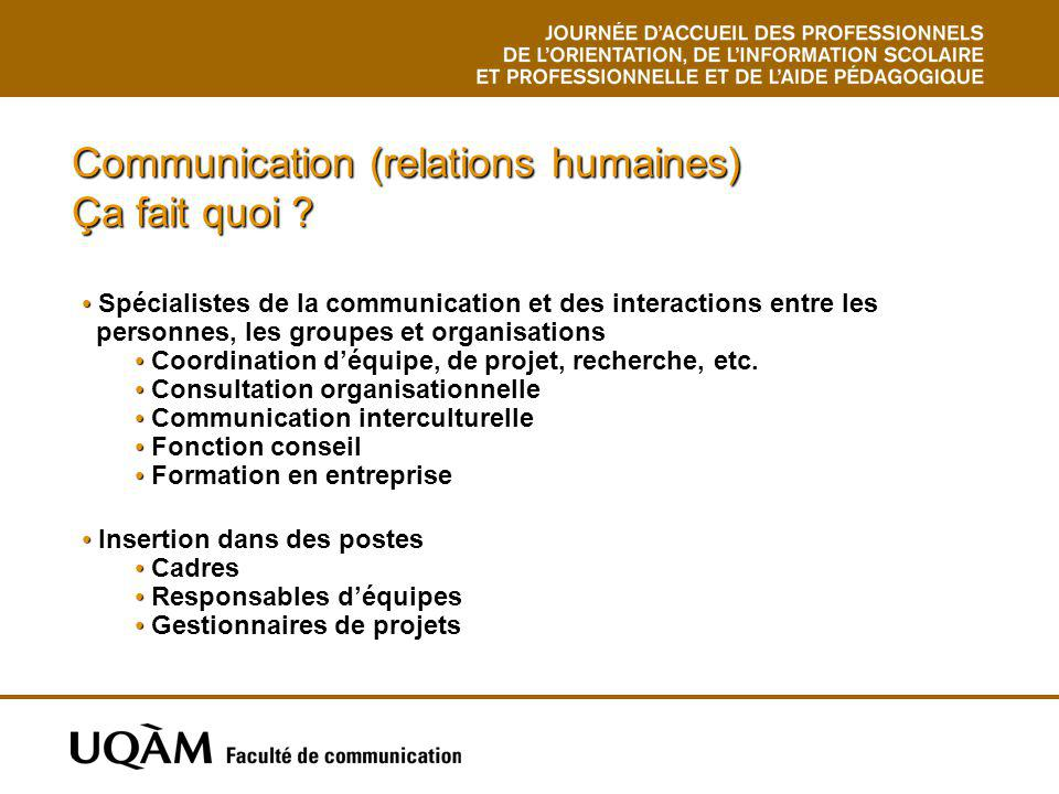 Communication (relations humaines) Ça fait quoi