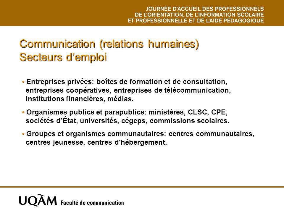 Communication (relations humaines) Secteurs d'emploi
