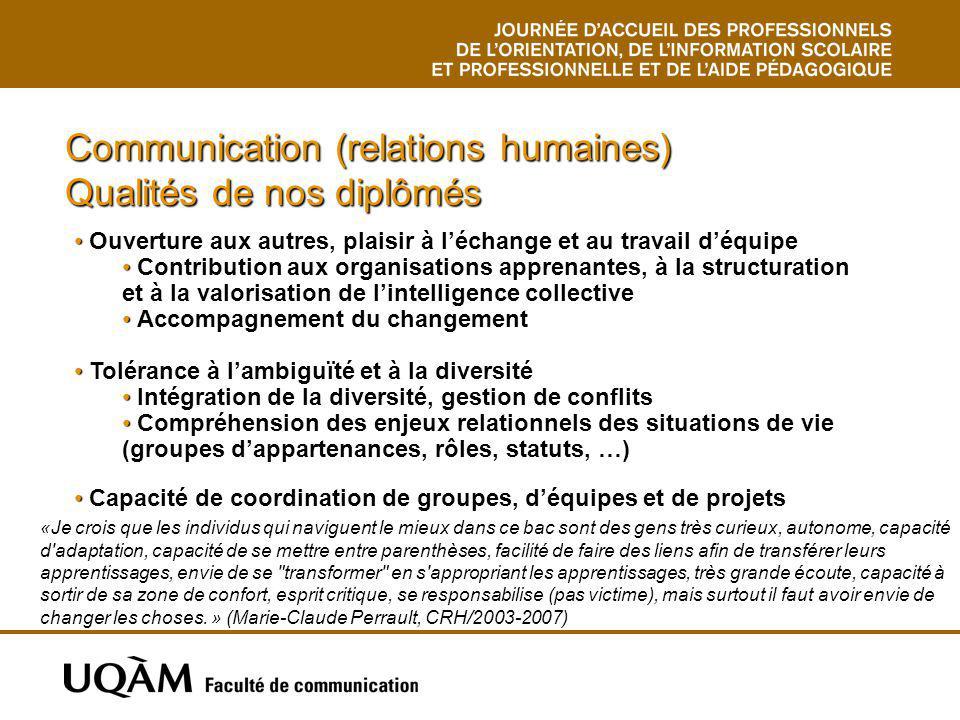 Communication (relations humaines) Qualités de nos diplômés