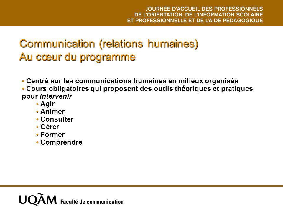 Communication (relations humaines) Au cœur du programme