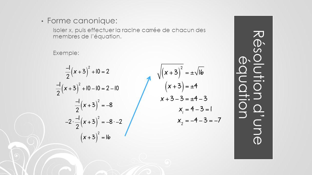 Résolution d'une équation