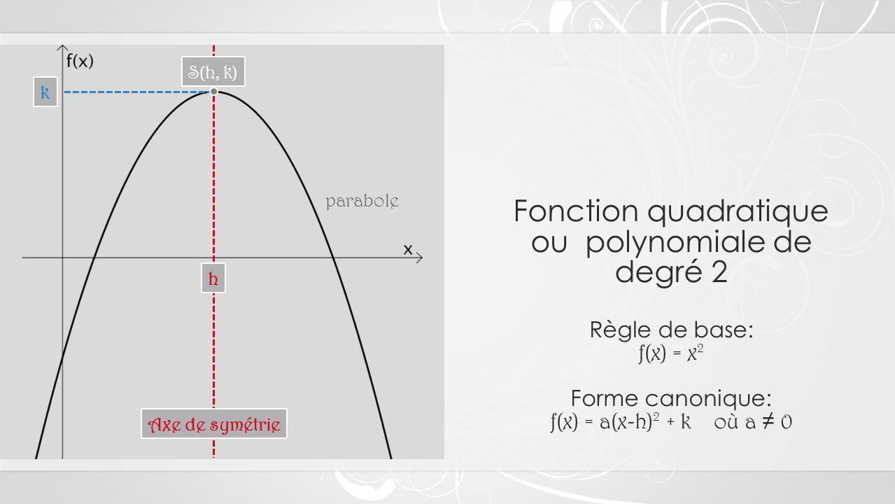 S(h, k) k. Fonction quadratique ou polynomiale de degré 2 Règle de base: f(x) = x2 Forme canonique: f(x) = a(x-h)2 + k où a ≠ 0.