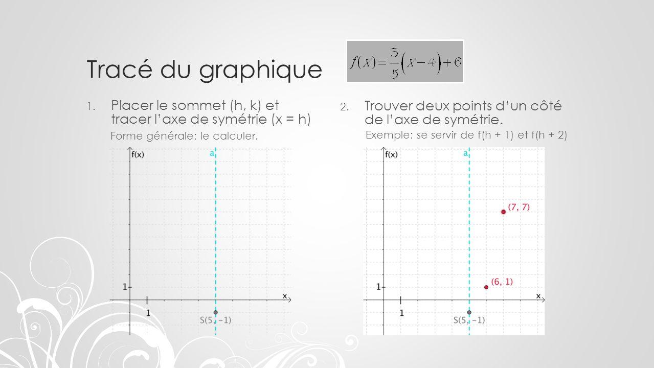 Tracé du graphique Placer le sommet (h, k) et tracer l'axe de symétrie (x = h) Forme générale: le calculer.