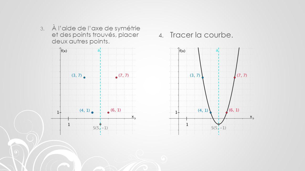 À l'aide de l'axe de symétrie et des points trouvés, placer deux autres points.