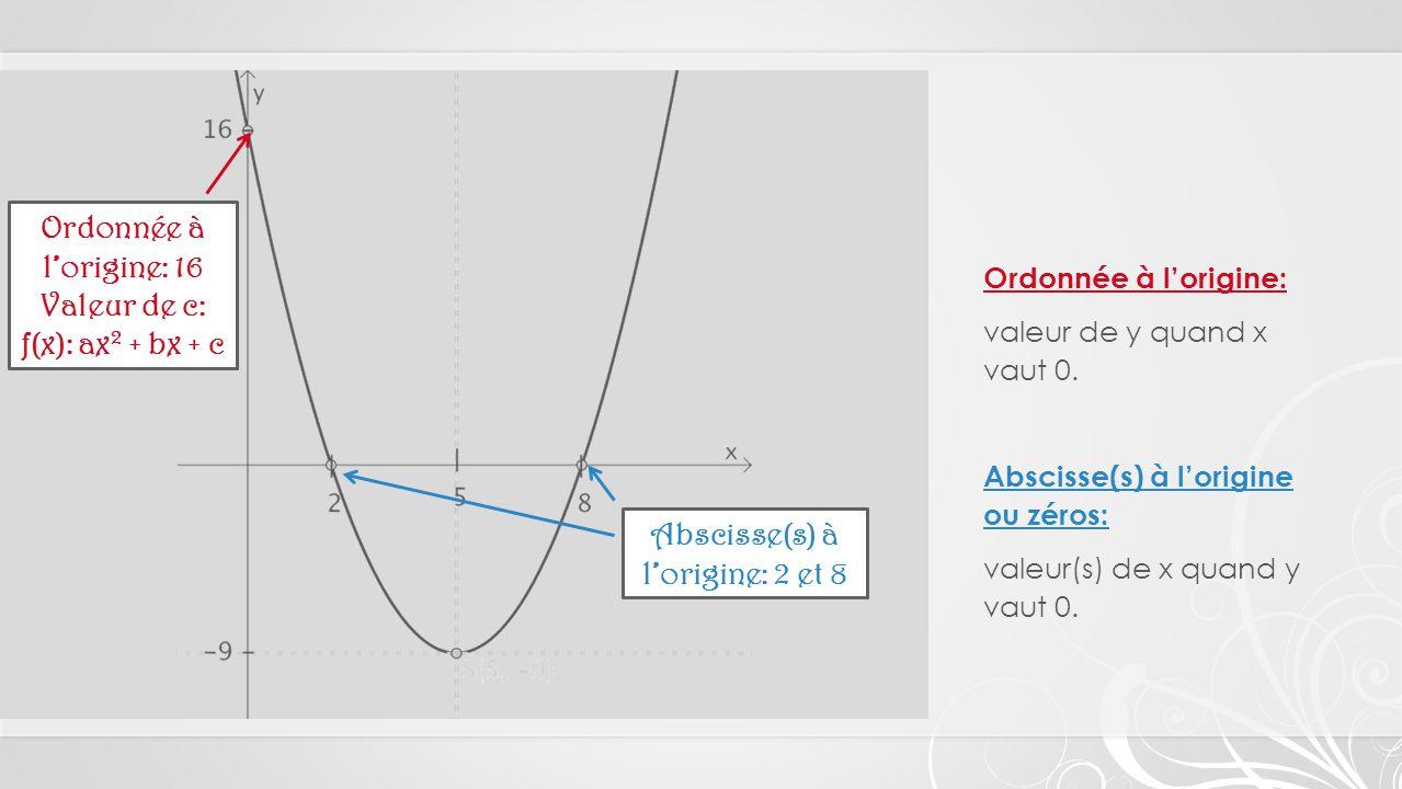 Abscisse(s) à l'origine: 2 et 8