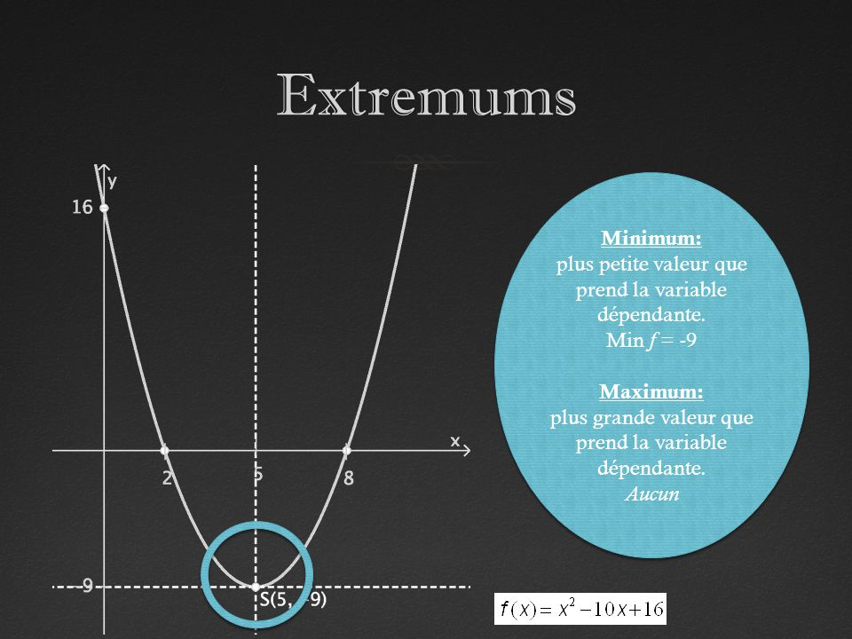 Extremums Minimum: plus petite valeur que prend la variable dépendante. Min f = -9. Maximum: plus grande valeur que prend la variable dépendante.