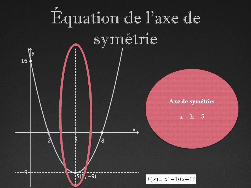 Équation de l'axe de symétrie