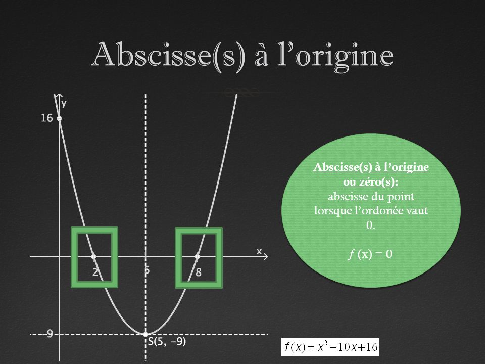 Abscisse(s) à l'origine