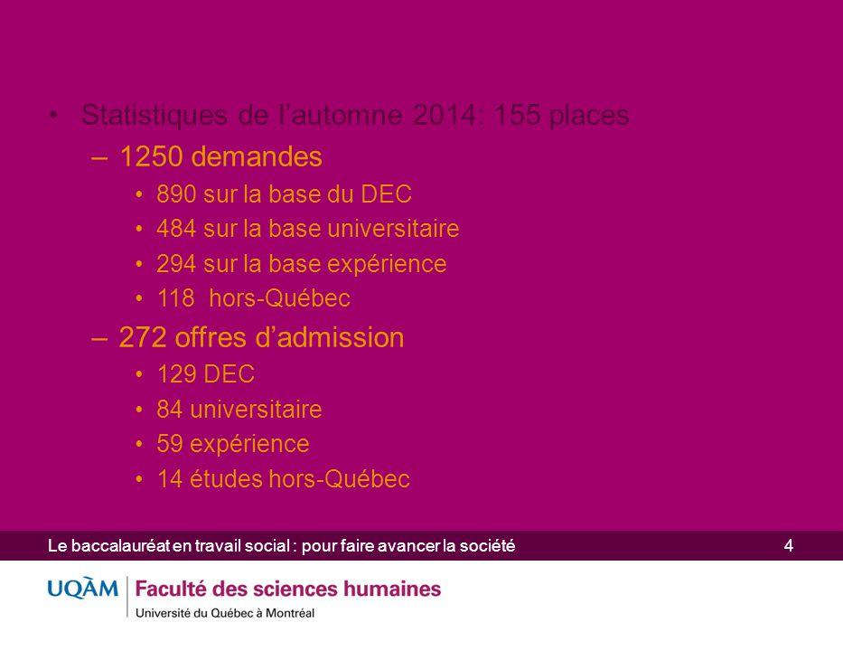 Statistiques de l'automne 2014: 155 places 1250 demandes