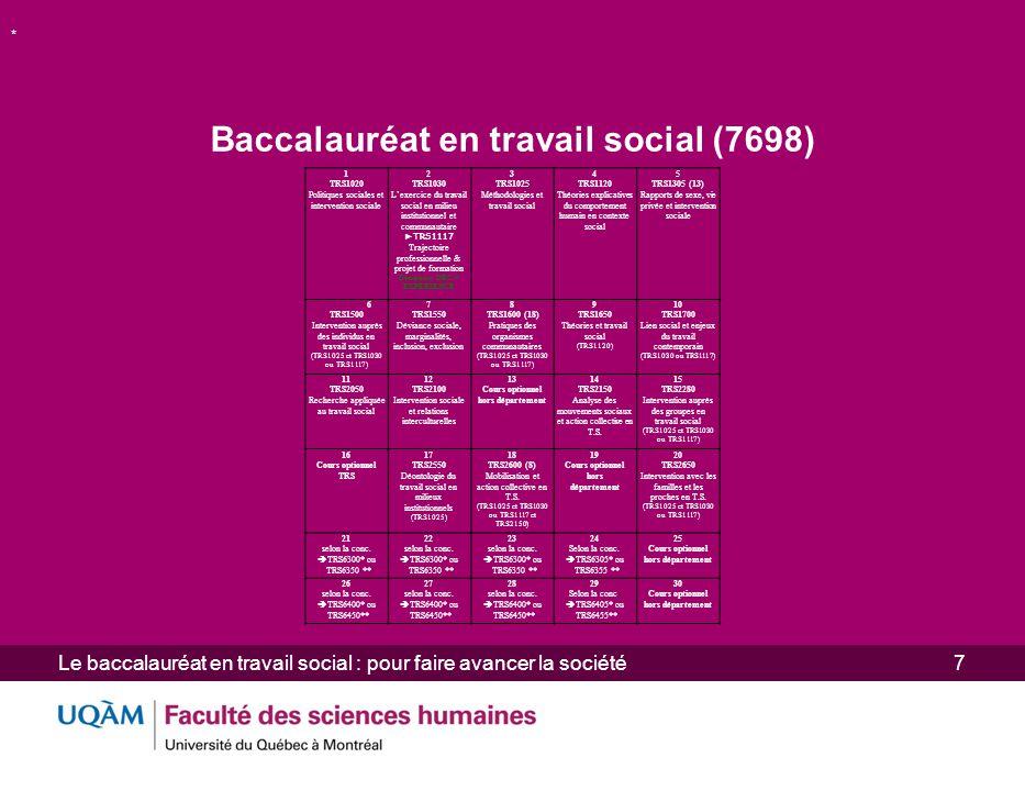 Baccalauréat en travail social (7698) Détenteurs DEC + EXPÉRIENCE