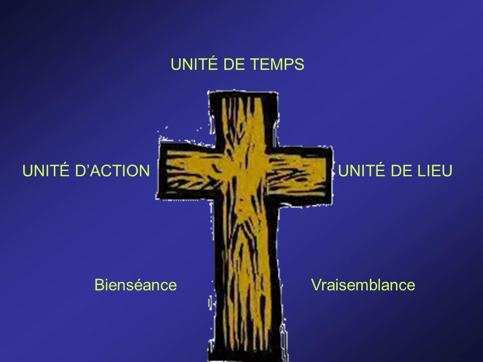 UNITÉ DE TEMPS UNITÉ D'ACTION UNITÉ DE LIEU Bienséance Vraisemblance