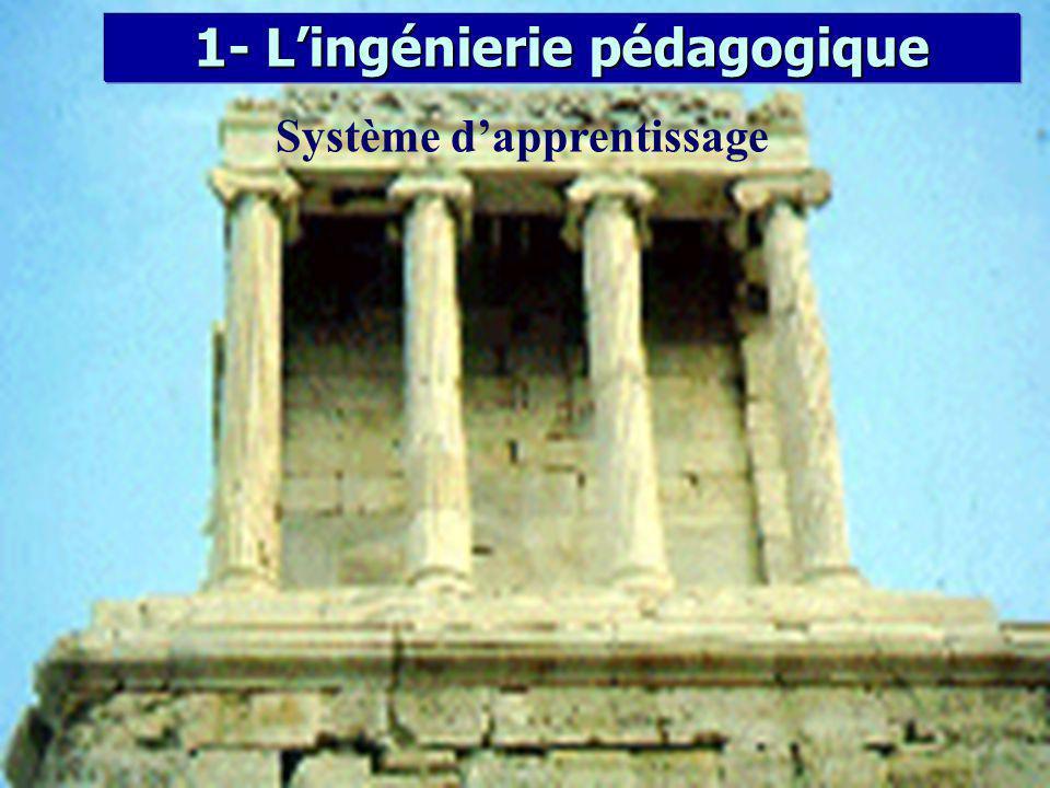 1- L'ingénierie pédagogique