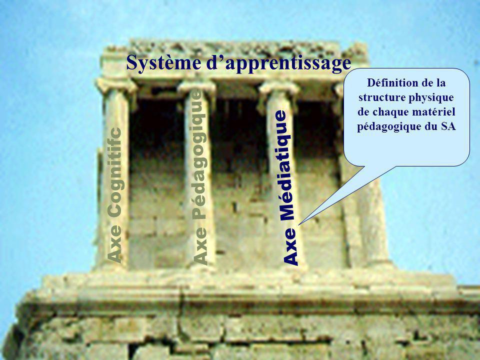 Système d'apprentissage