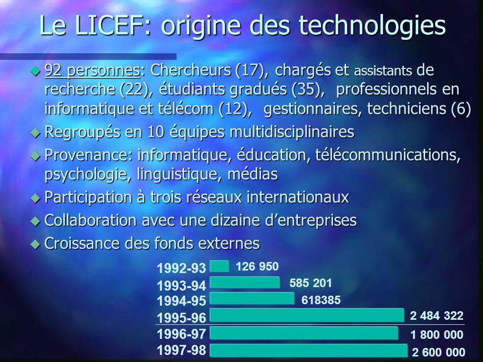 Le LICEF: origine des technologies