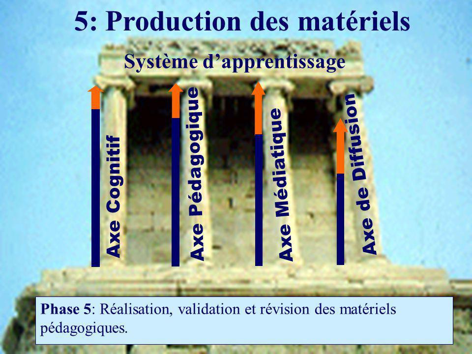5: Production des matériels