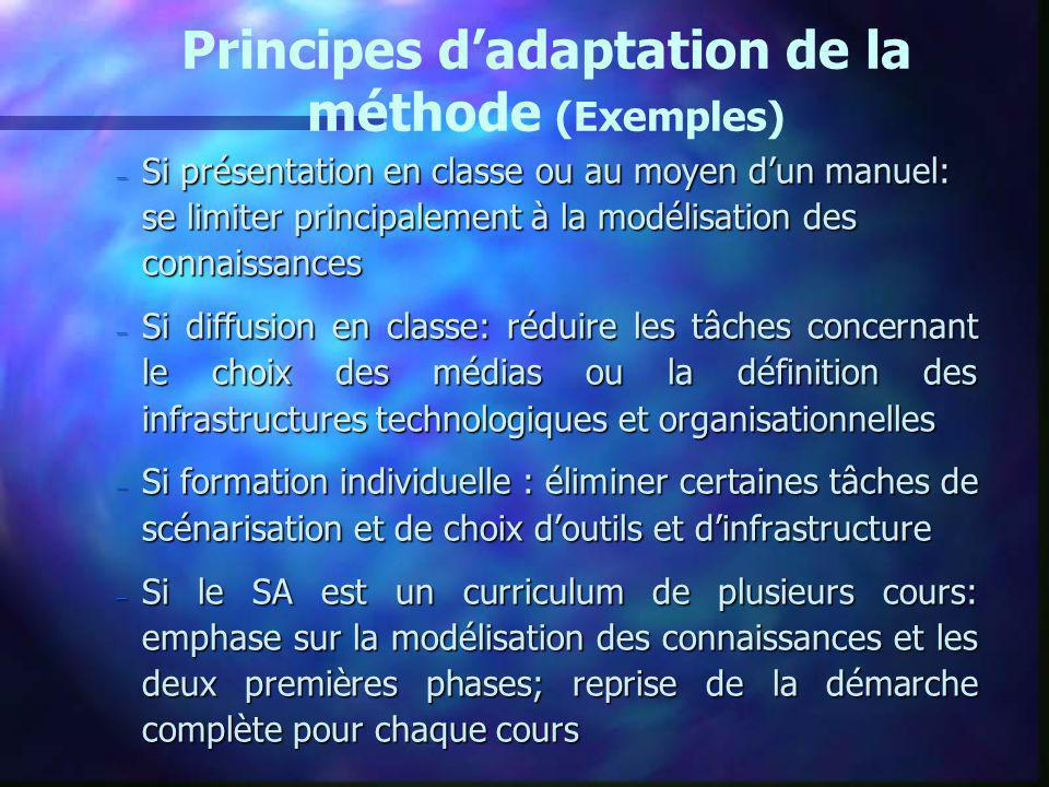 Principes d'adaptation de la méthode (Exemples)