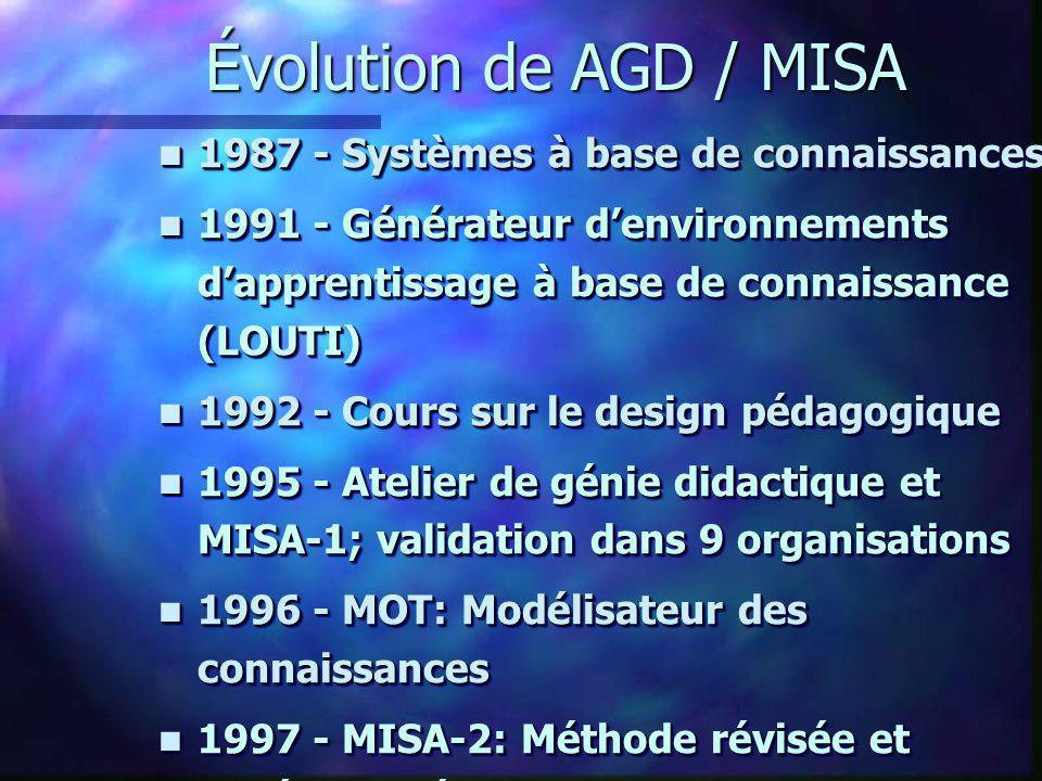 Évolution de AGD / MISA 1987 - Systèmes à base de connaissances