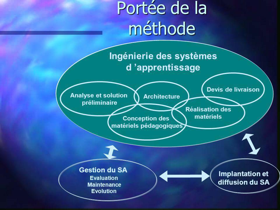 Ingénierie des systèmes matériels pédagogiques