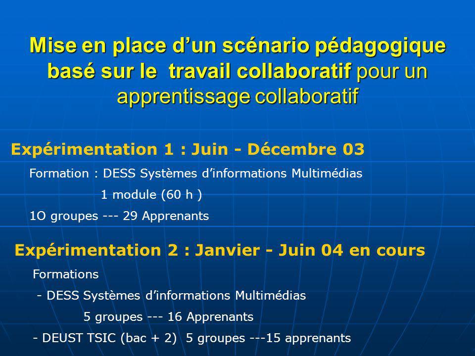 Mise en place d'un scénario pédagogique basé sur le travail collaboratif pour un apprentissage collaboratif