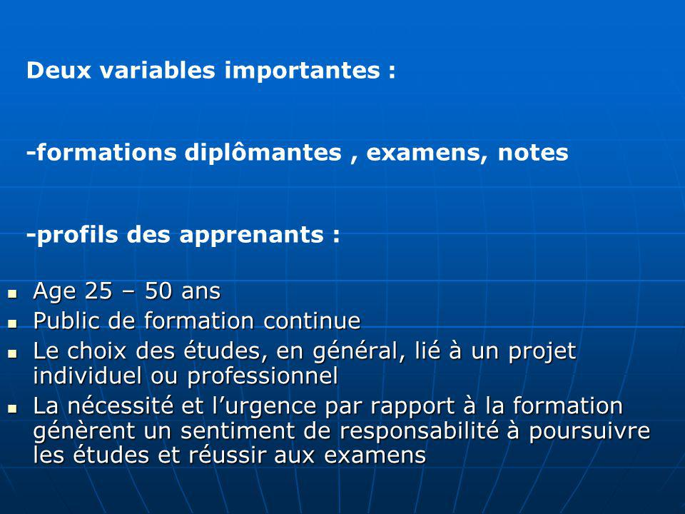 Deux variables importantes :