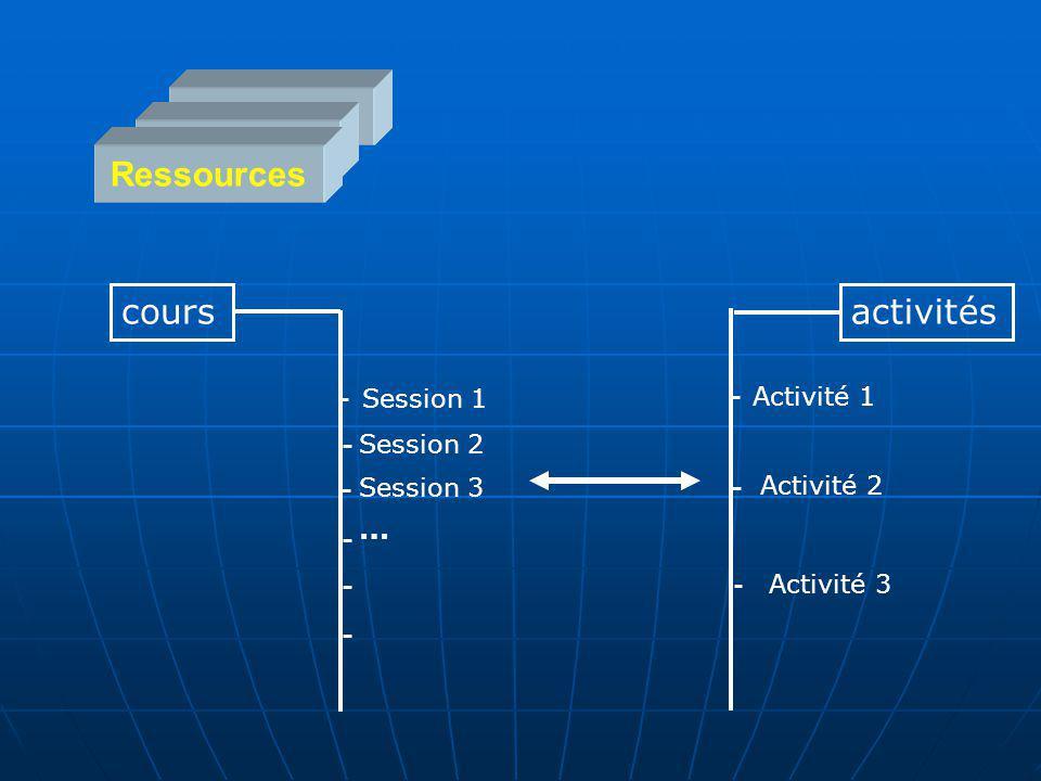 Ressources cours activités … Resource Resource Session 1 Activité 1