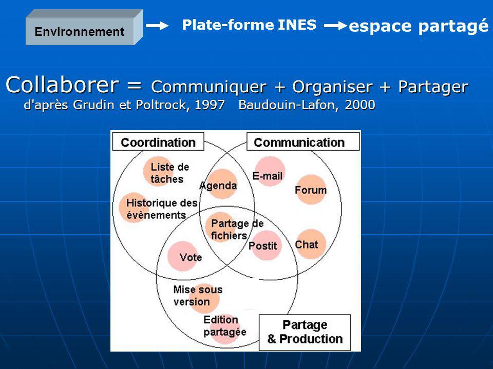 Plate-forme INES espace partagé. Environnement.