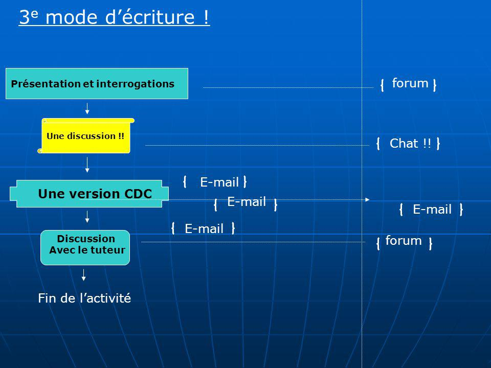 3e mode d'écriture ! forum Chat !! E-mail Une version CDC E-mail
