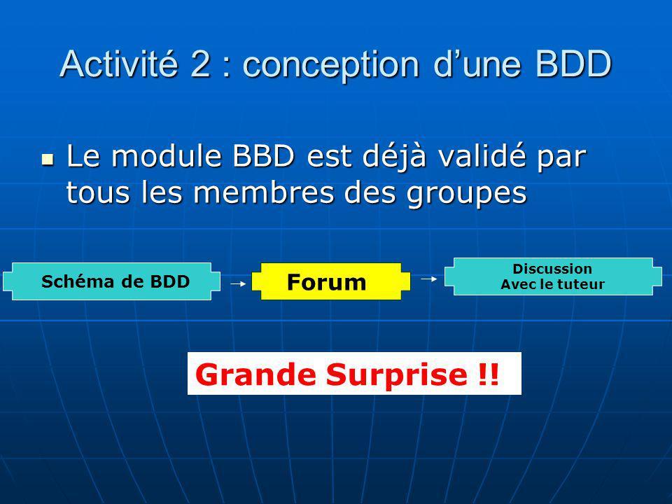 Activité 2 : conception d'une BDD