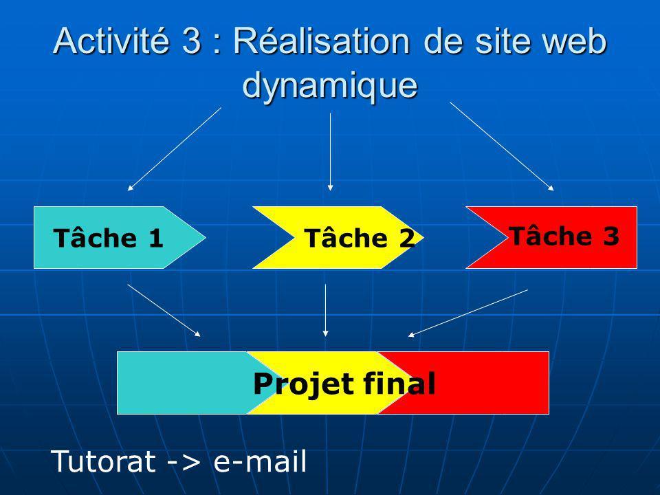 Activité 3 : Réalisation de site web dynamique