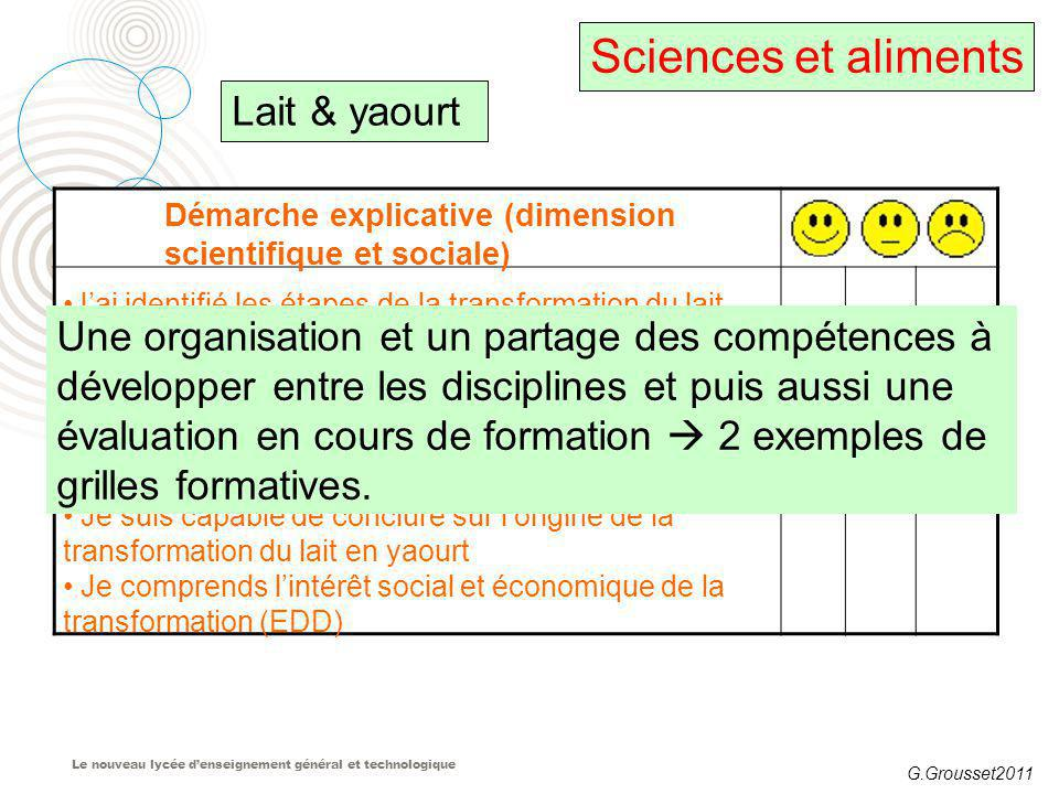 Sciences et aliments Lait & yaourt
