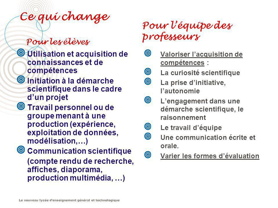 Ce qui change Pour l'équipe des professeurs Pour les élèves