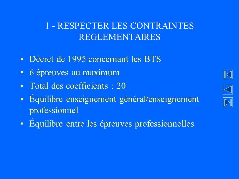 1 - RESPECTER LES CONTRAINTES REGLEMENTAIRES