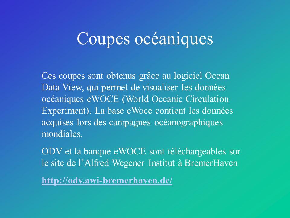 Coupes océaniques