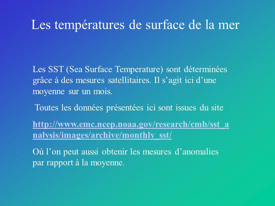 Les températures de surface de la mer