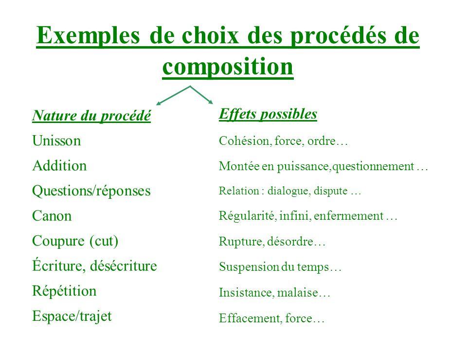 Exemples de choix des procédés de composition