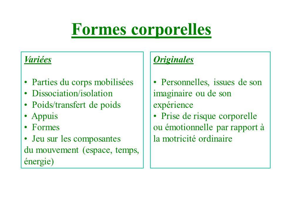 Formes corporelles Variées Parties du corps mobilisées