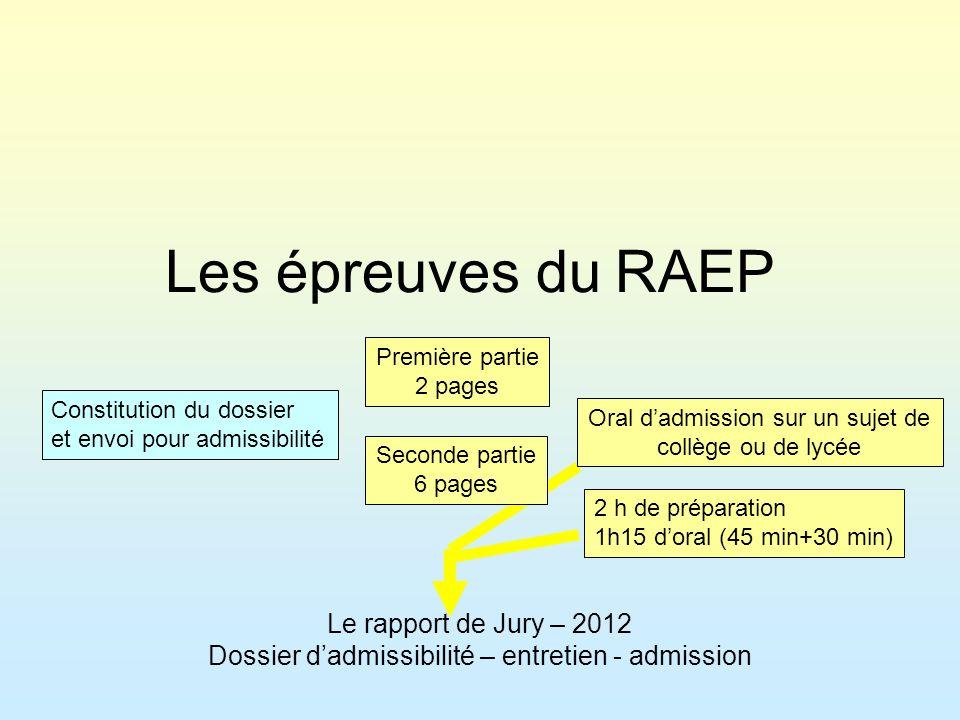 Les épreuves du RAEP Le rapport de Jury – 2012