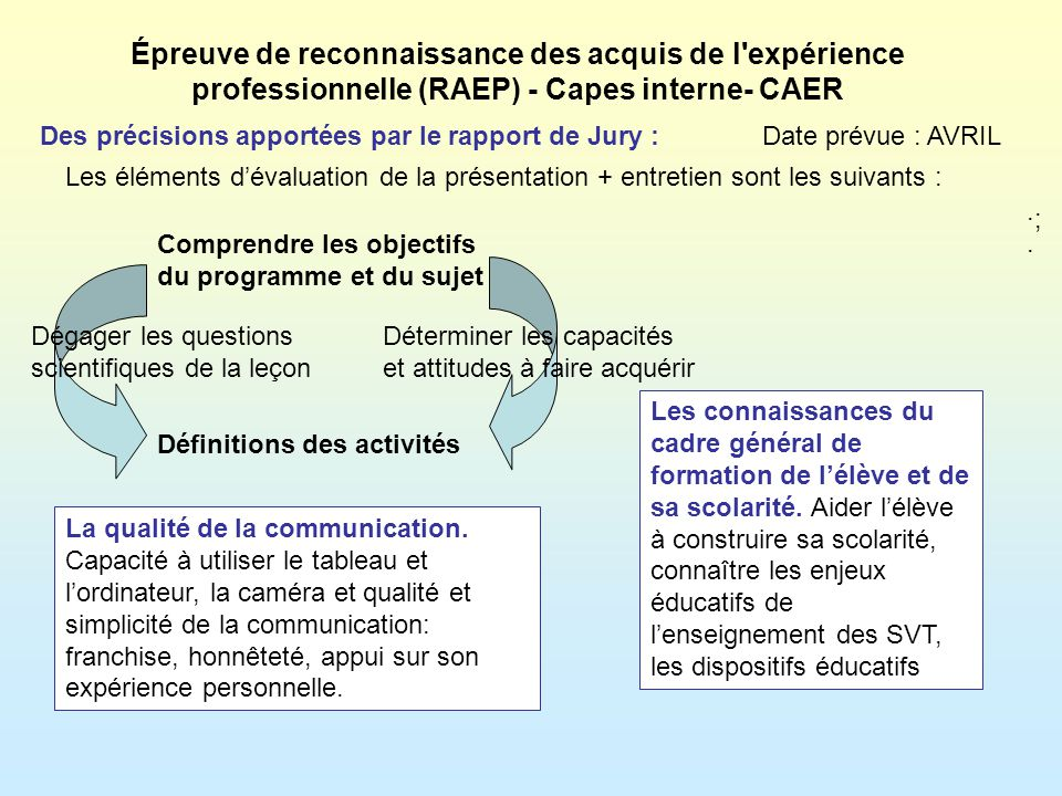 Épreuve de reconnaissance des acquis de l expérience professionnelle (RAEP) - Capes interne- CAER