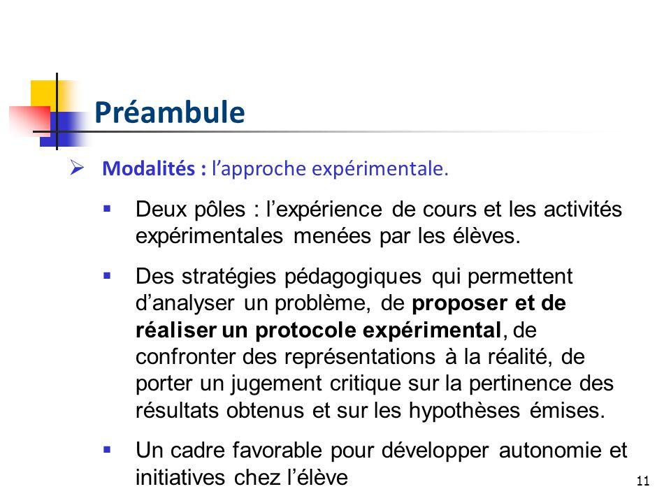 Préambule Modalités : l'approche expérimentale.