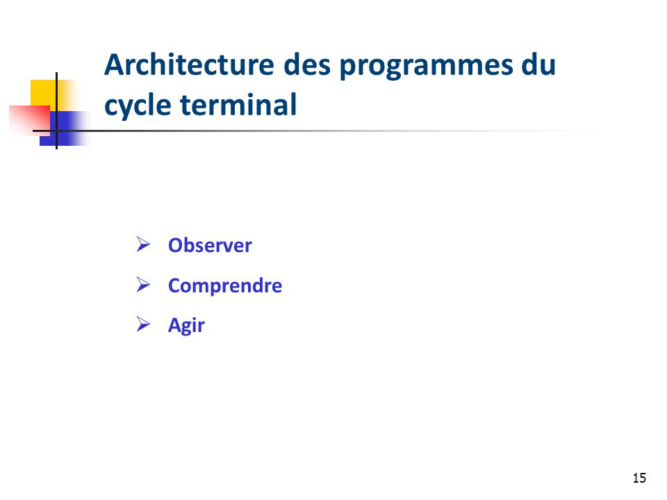 Architecture des programmes du cycle terminal
