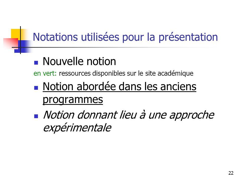 Notations utilisées pour la présentation