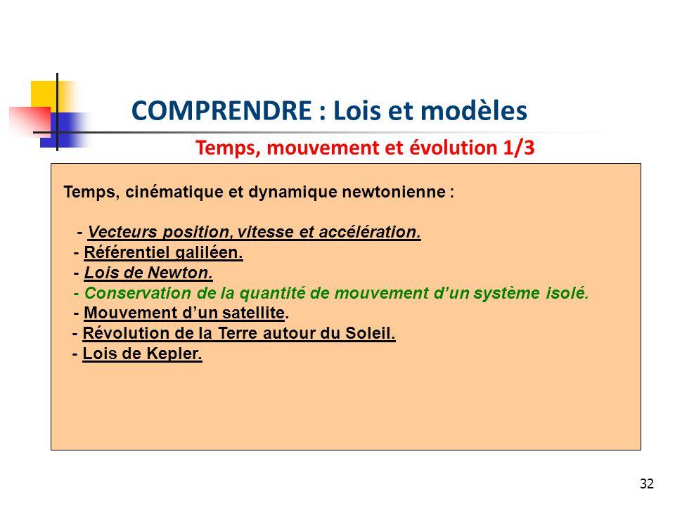 COMPRENDRE : Lois et modèles Temps, mouvement et évolution 1/3